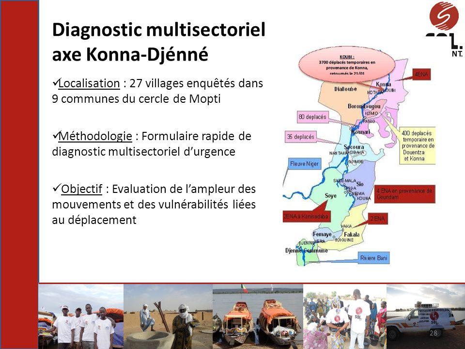 Diagnostic multisectoriel axe Konna-Djénné
