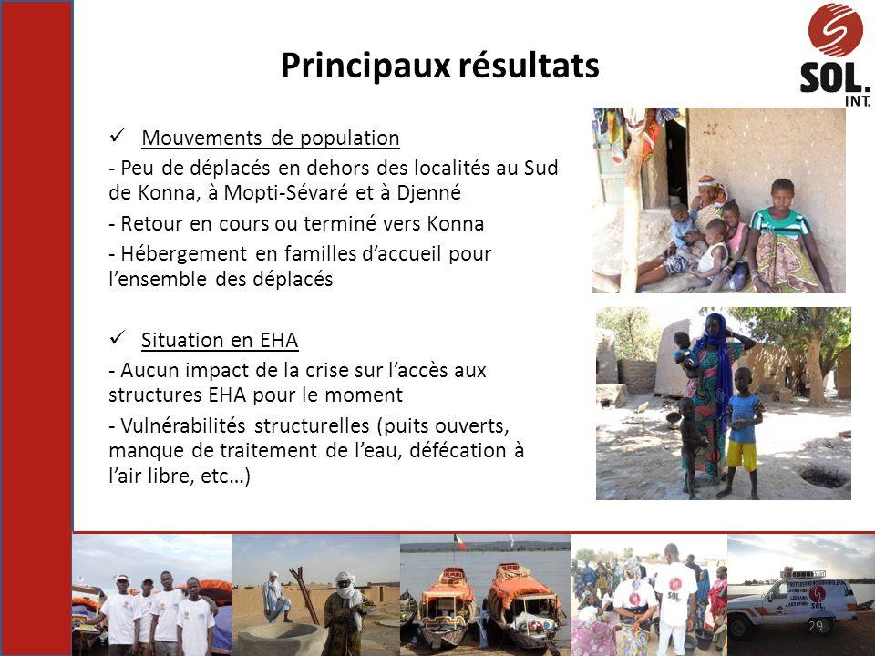 Principaux résultats Mouvements de population