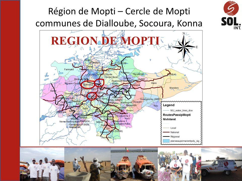Région de Mopti – Cercle de Mopti communes de Dialloube, Socoura, Konna
