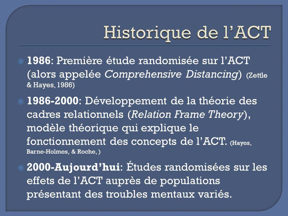 Historique de l'ACT 1986: Première étude randomisée sur l'ACT (alors appelée Comprehensive Distancing) (Zettle & Hayes, 1986)
