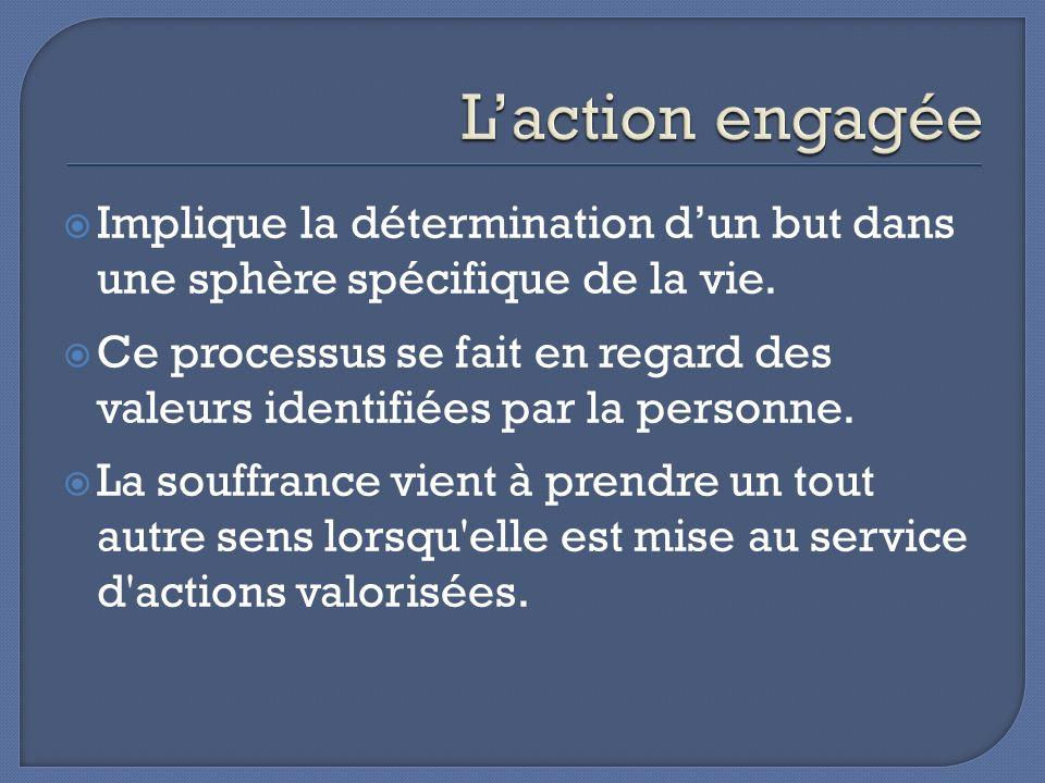 L'action engagée Implique la détermination d'un but dans une sphère spécifique de la vie.