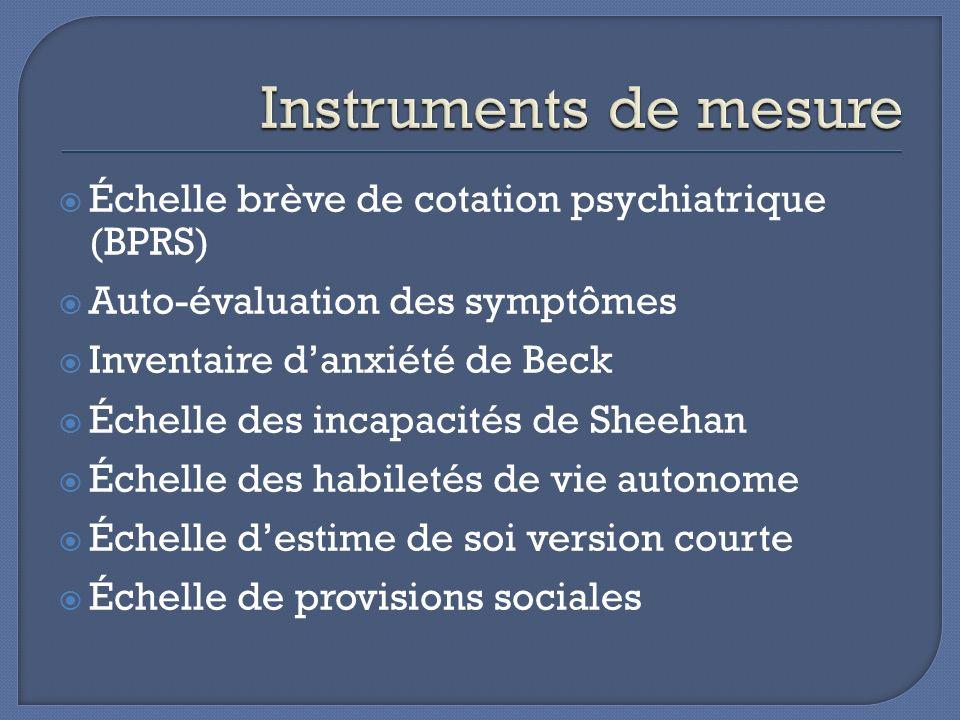 Instruments de mesure Échelle brève de cotation psychiatrique (BPRS)