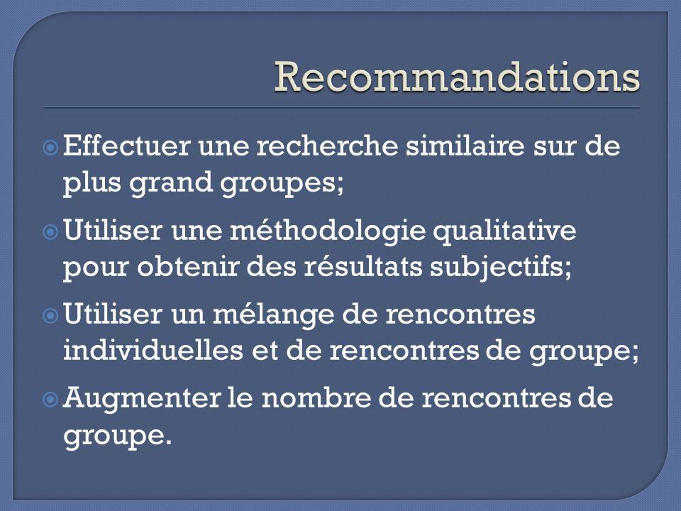 Recommandations Effectuer une recherche similaire sur de plus grand groupes;