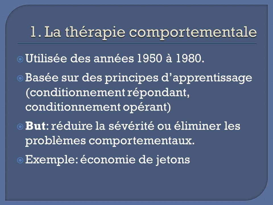 1. La thérapie comportementale