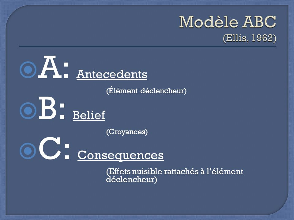 A: Antecedents B: Belief C: Consequences Modèle ABC (Ellis, 1962)