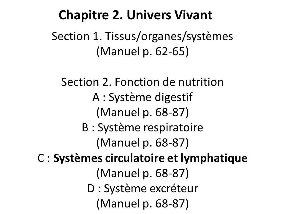 Chapitre 2. Univers Vivant