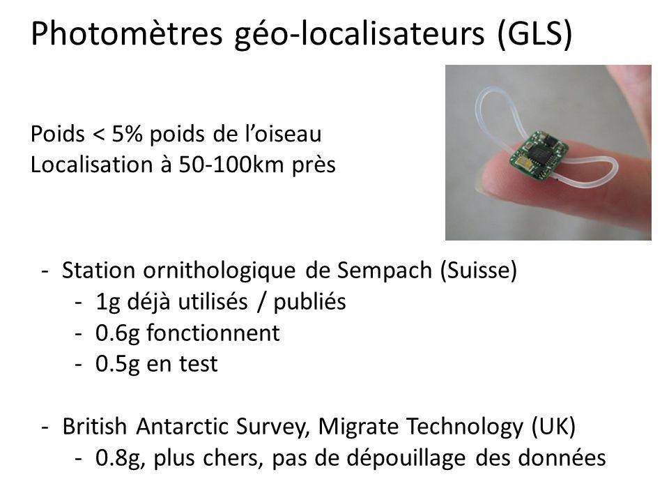 Photomètres géo-localisateurs (GLS)