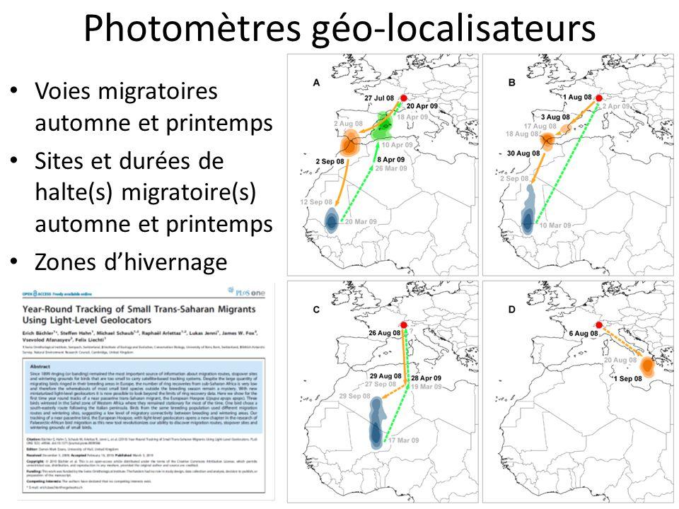 Photomètres géo-localisateurs