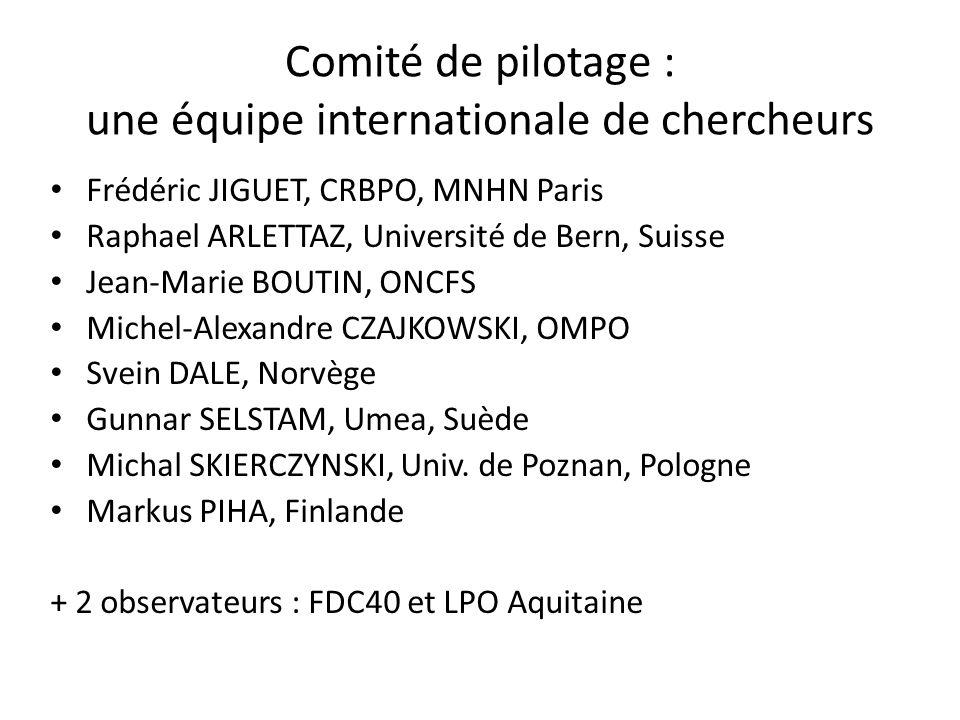 Comité de pilotage : une équipe internationale de chercheurs