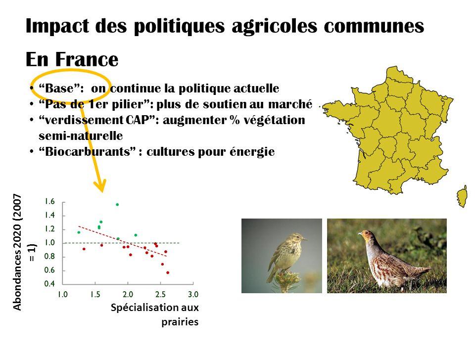 Impact des politiques agricoles communes