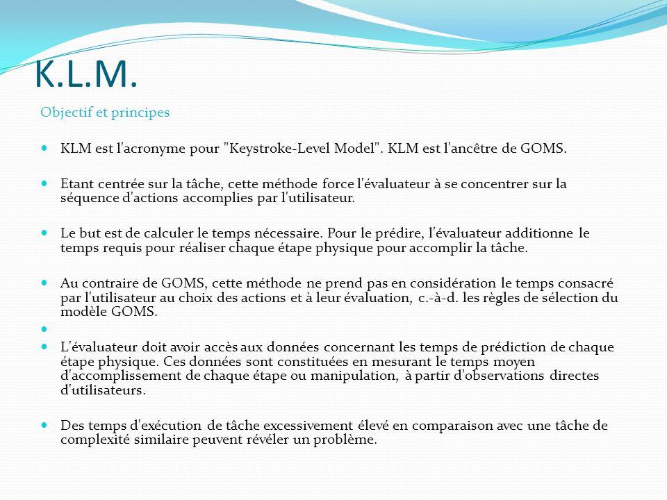K.L.M. Objectif et principes