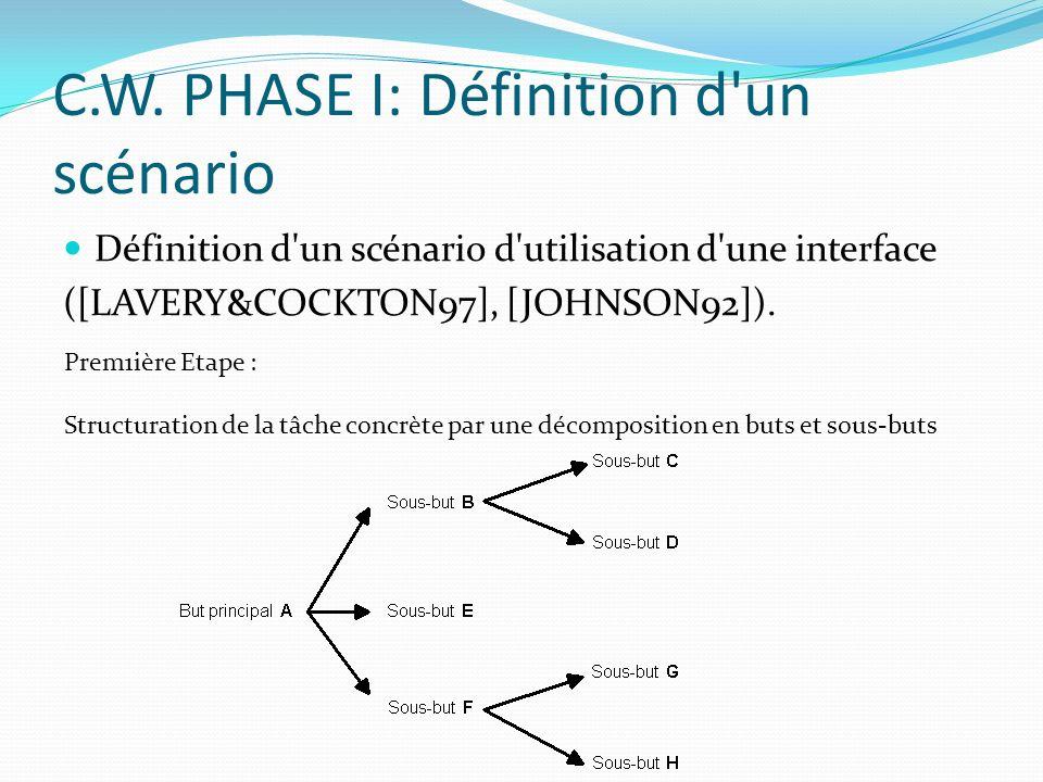 C.W. PHASE I: Définition d un scénario