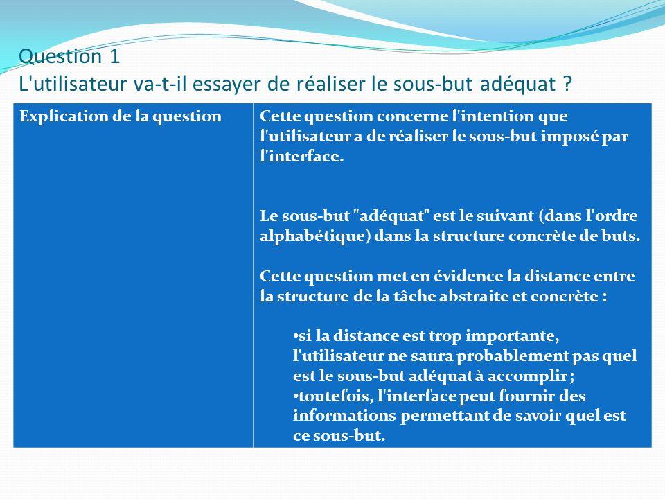Question 1 L utilisateur va-t-il essayer de réaliser le sous-but adéquat