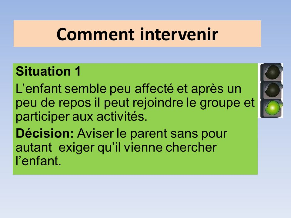 Comment intervenir Situation 1
