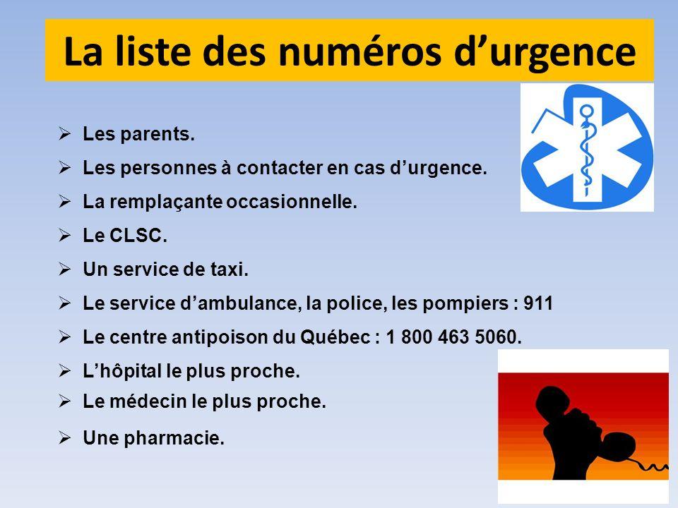 La liste des numéros d'urgence
