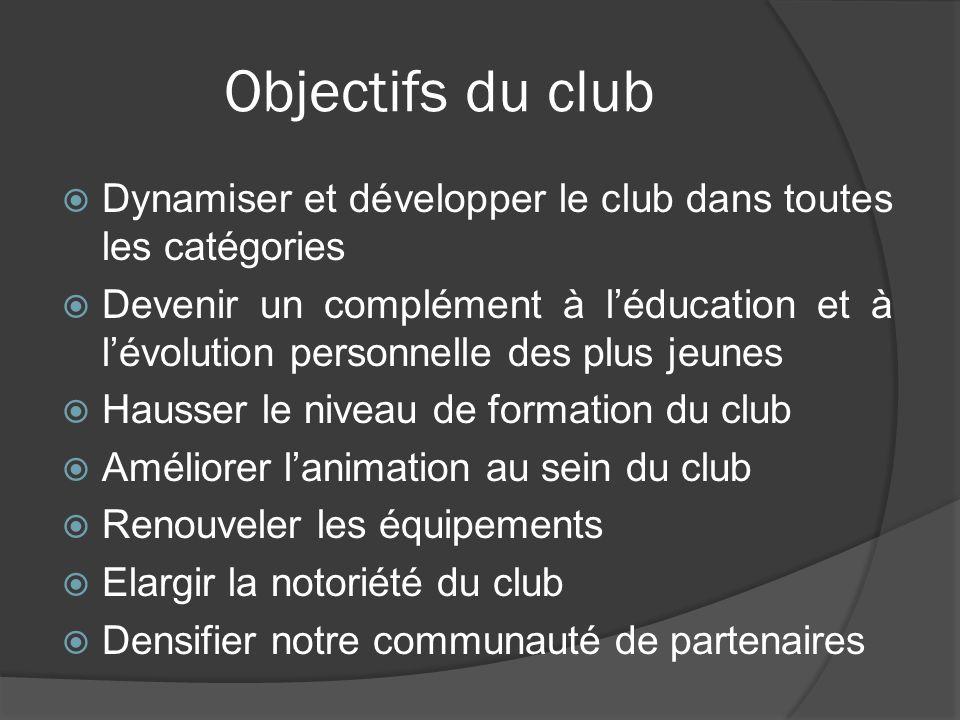 Objectifs du club Dynamiser et développer le club dans toutes les catégories.