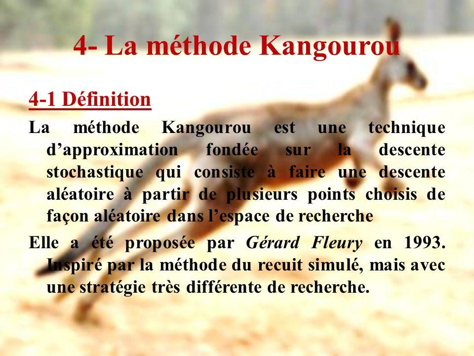4- La méthode Kangourou 4-1 Définition
