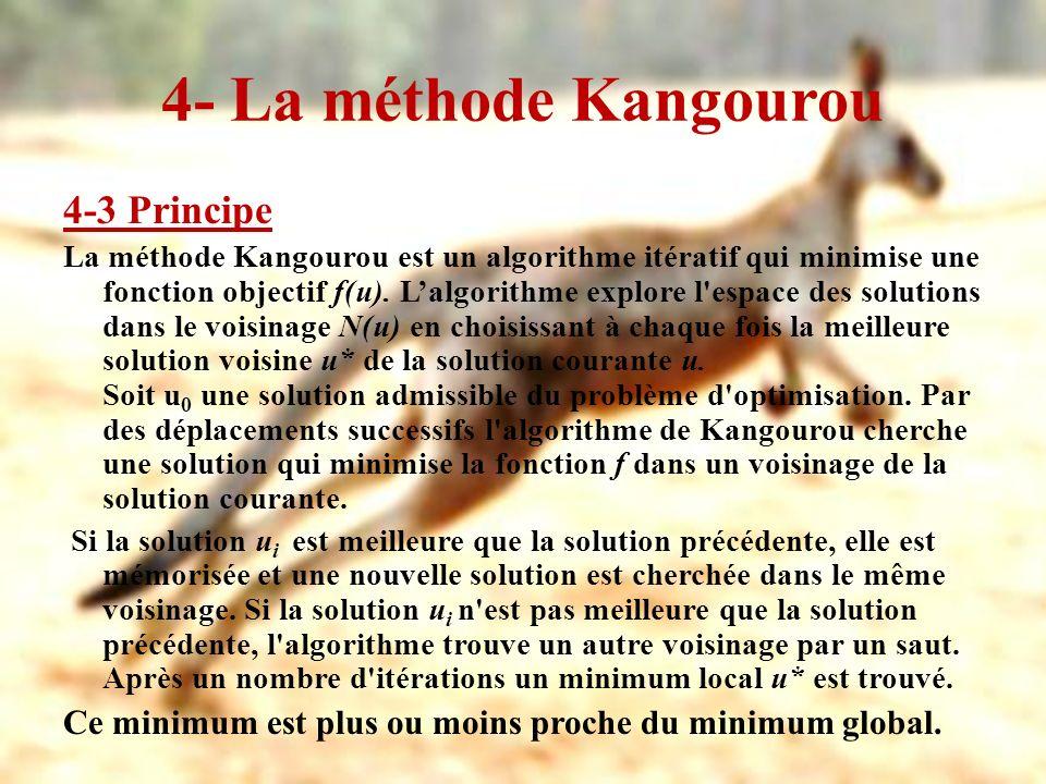 4- La méthode Kangourou 4-3 Principe
