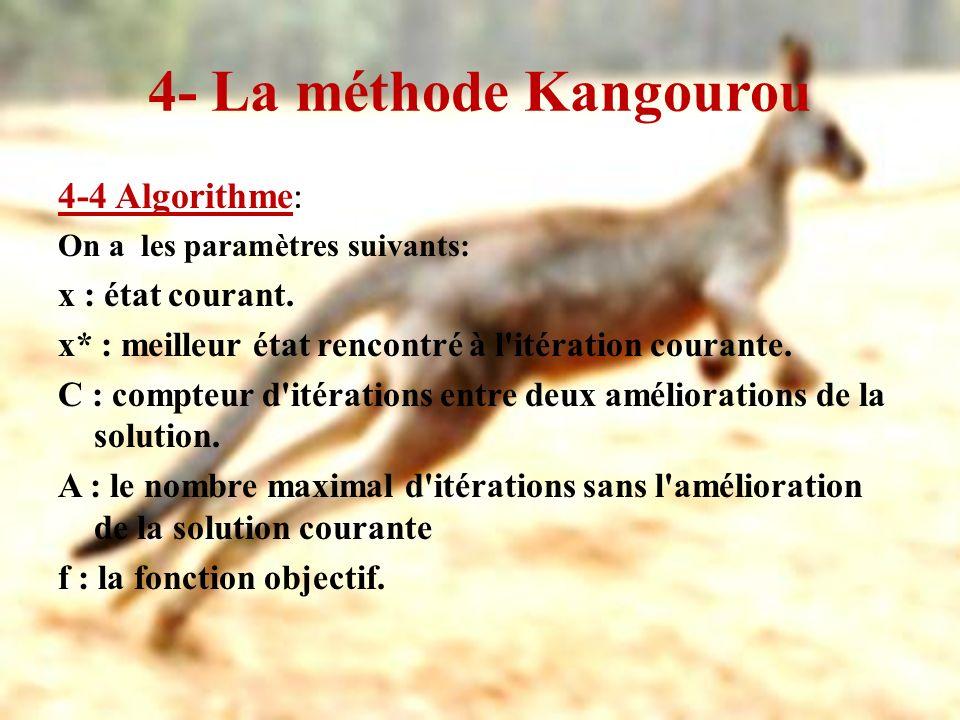 4- La méthode Kangourou 4-4 Algorithme: x : état courant.