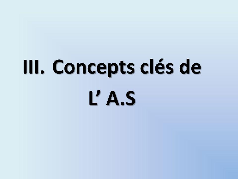 Concepts clés de L' A.S