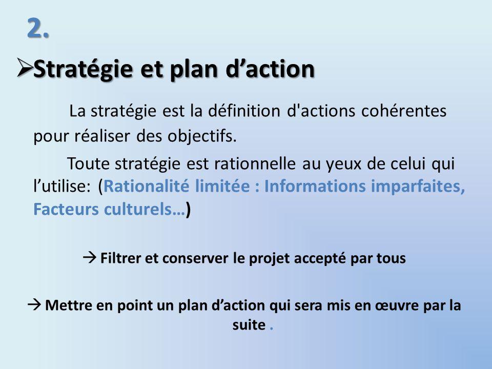 2. Stratégie et plan d'action