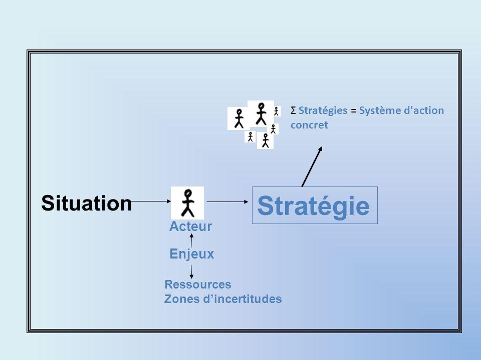 Stratégie Situation Acteur Enjeux