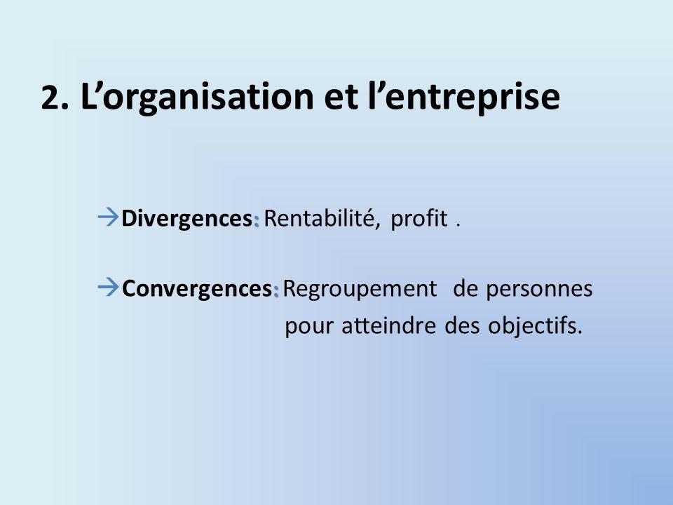 2. L'organisation et l'entreprise