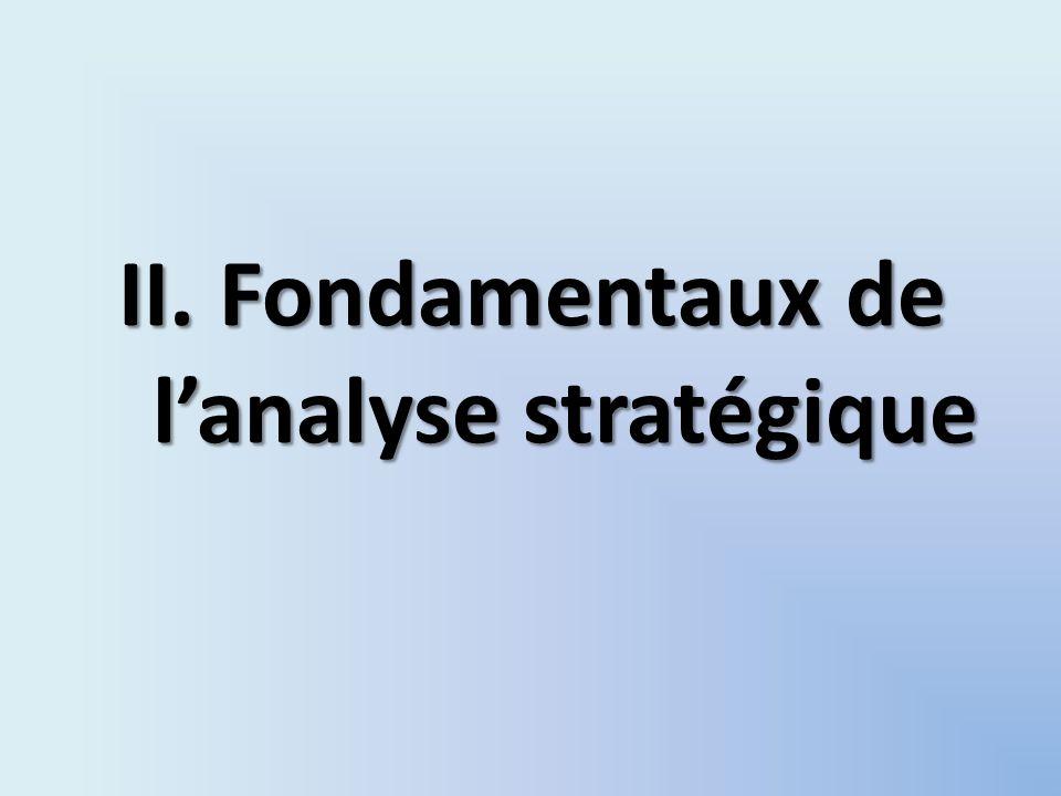 Fondamentaux de l'analyse stratégique