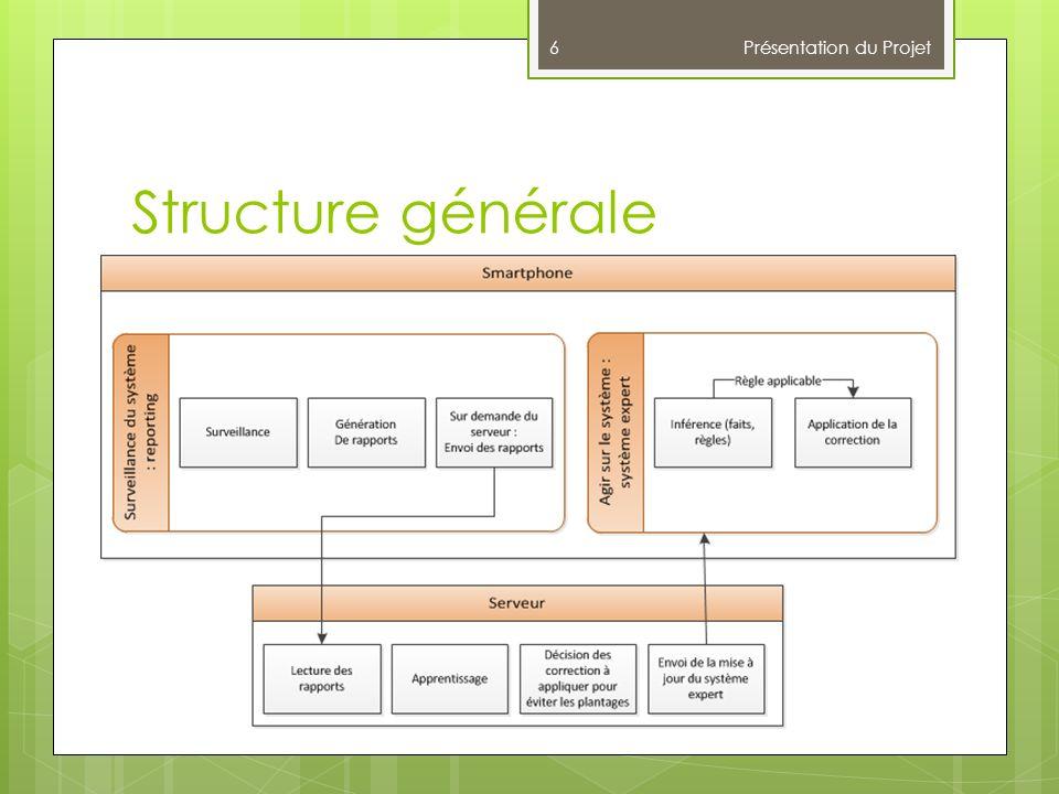 Structure générale Présentation du Projet