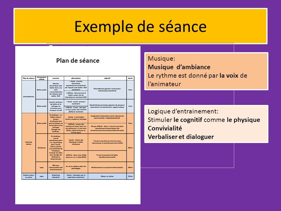 Exemple de séance Musique: Plan de séance Musique d'ambiance