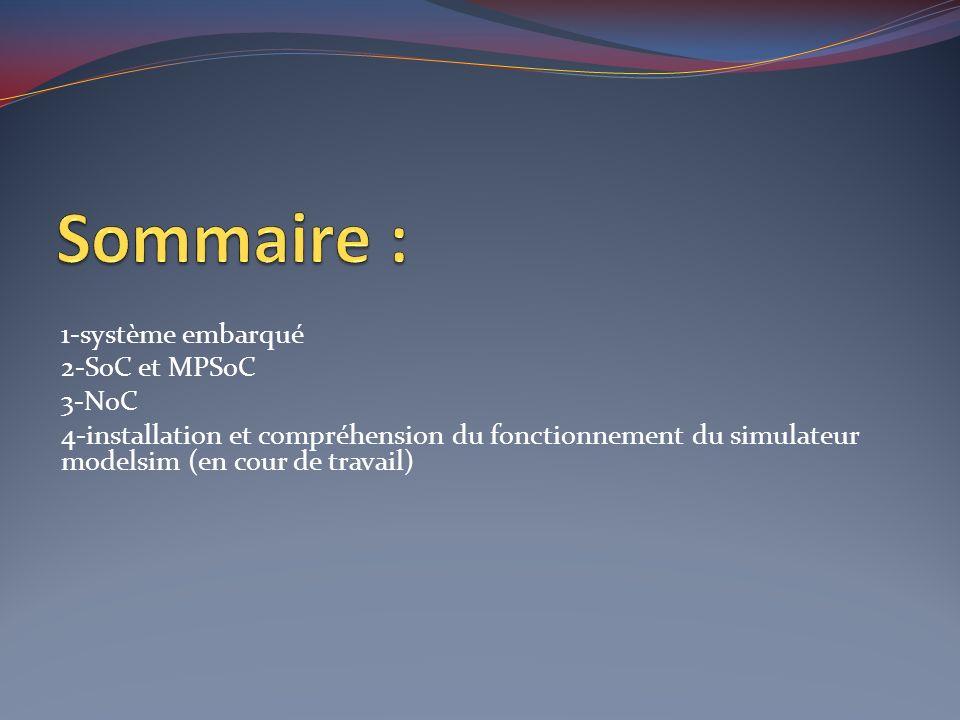 Sommaire : 1-système embarqué 2-SoC et MPSoC 3-NoC