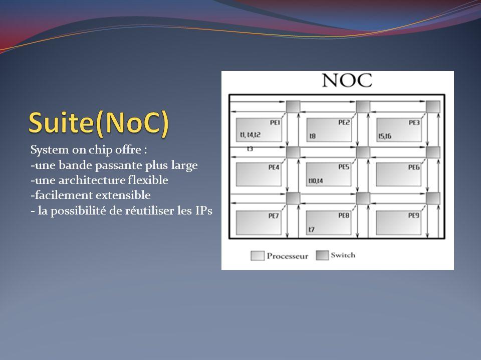 Suite(NoC) System on chip offre : -une bande passante plus large