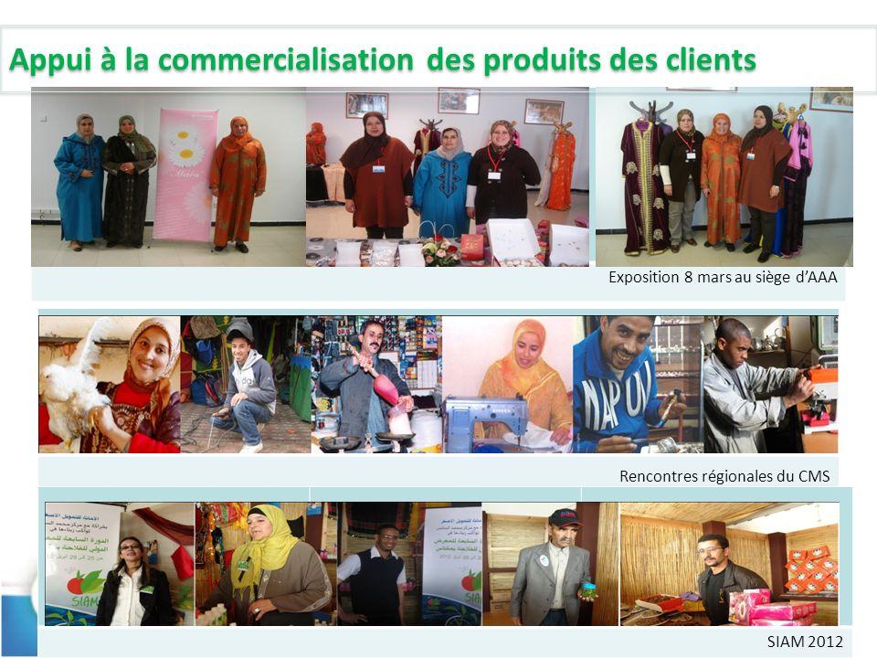 Appui à la commercialisation des produits des clients