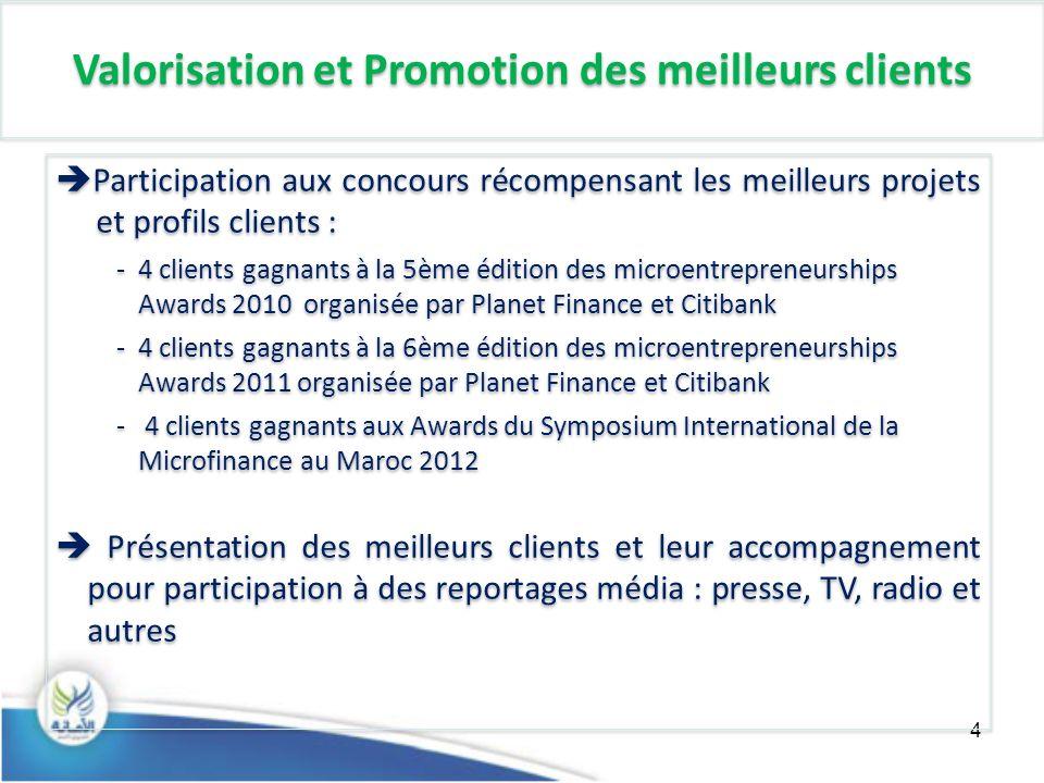 Valorisation et Promotion des meilleurs clients