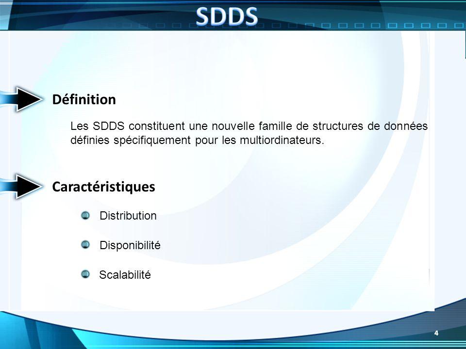 SDDS Définition Caractéristiques