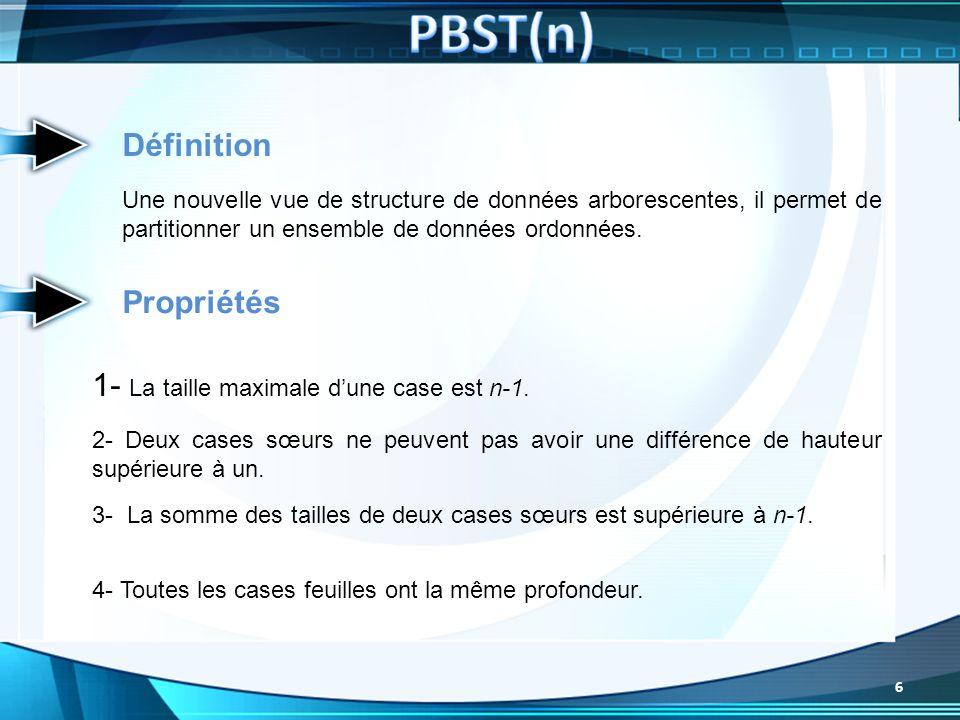 PBST(n) Définition Propriétés