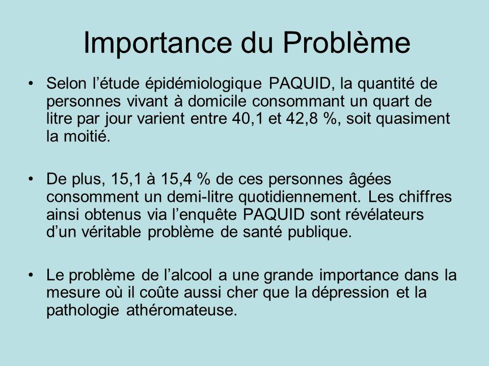 Importance du Problème