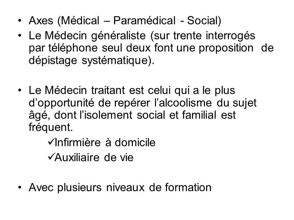 Axes (Médical – Paramédical - Social)