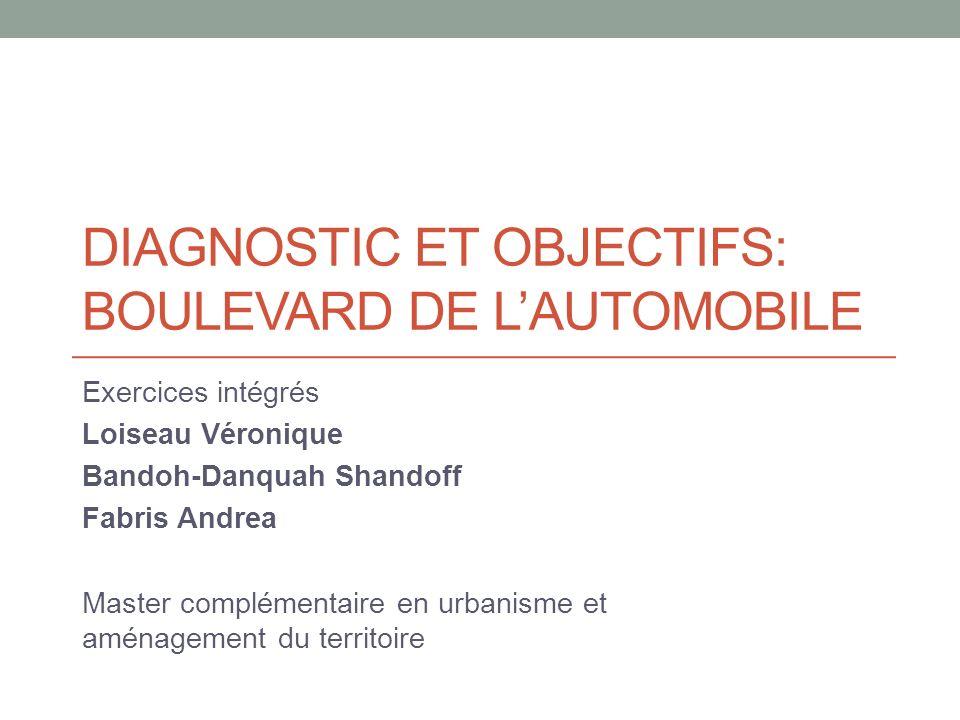 Diagnostic et objectiFs: Boulevard de l'automobile