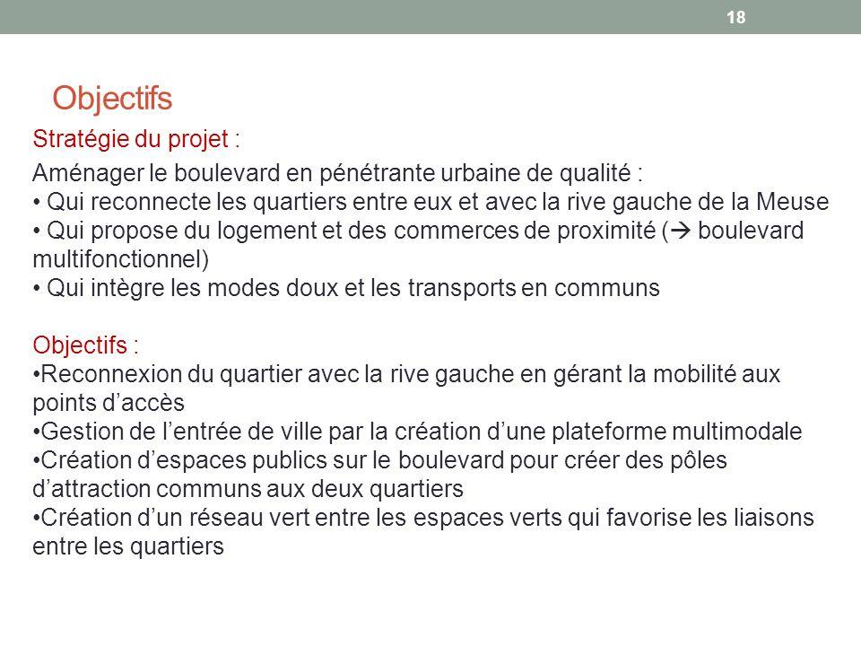 Objectifs Stratégie du projet :