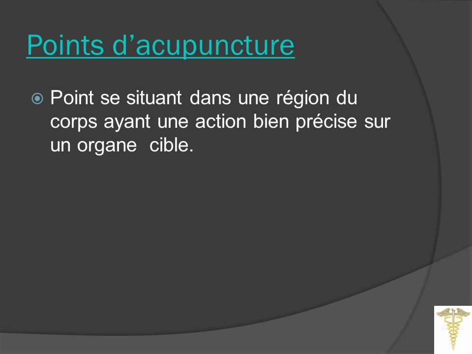 Points d'acupuncture Point se situant dans une région du corps ayant une action bien précise sur un organe cible.