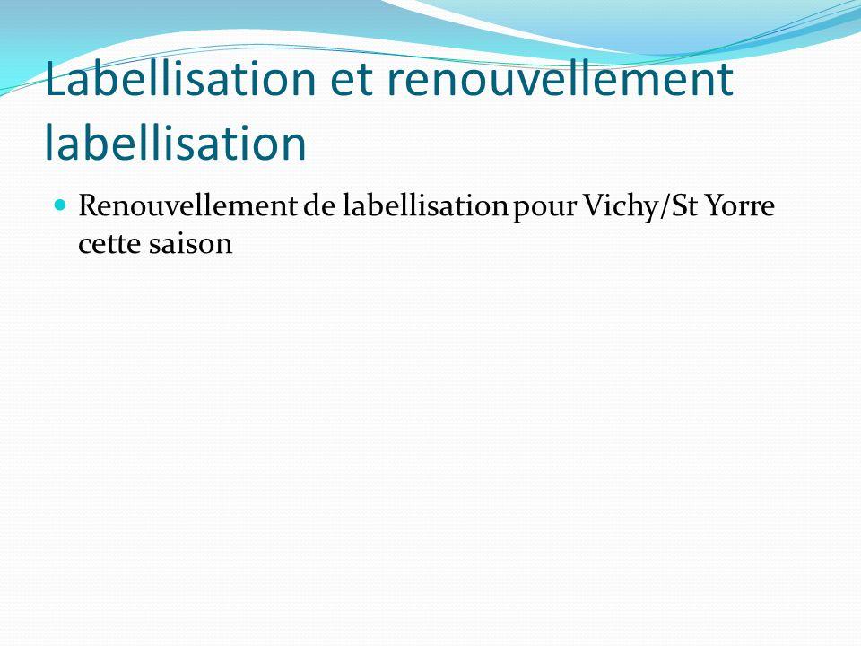 Labellisation et renouvellement labellisation