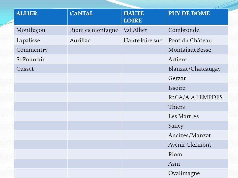 ALLIER CANTAL. HAUTE LOIRE. PUY DE DOME. Montluçon. Riom es montagne. Val Allier. Combronde. Lapalisse.