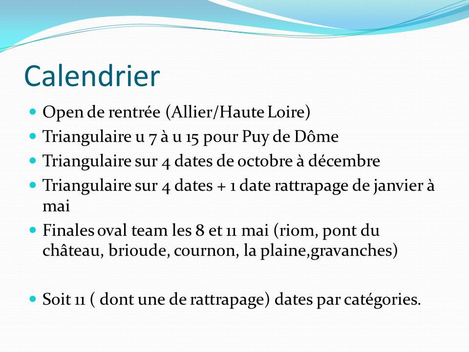 Calendrier Open de rentrée (Allier/Haute Loire)