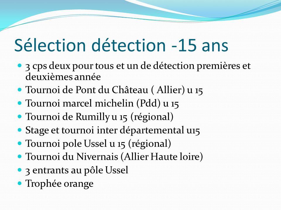 Sélection détection -15 ans