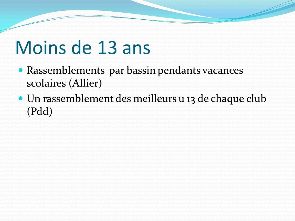 Moins de 13 ans Rassemblements par bassin pendants vacances scolaires (Allier) Un rassemblement des meilleurs u 13 de chaque club (Pdd)