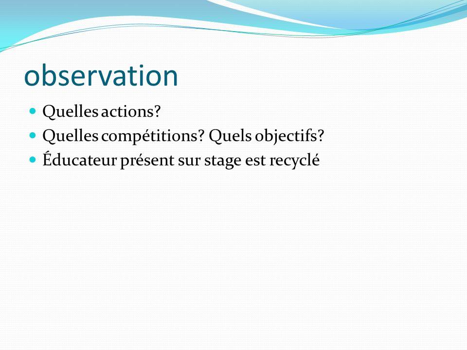 observation Quelles actions Quelles compétitions Quels objectifs
