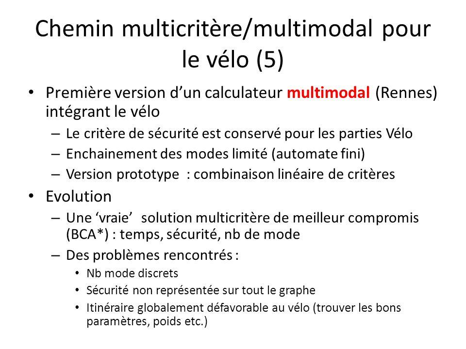 Chemin multicritère/multimodal pour le vélo (5)