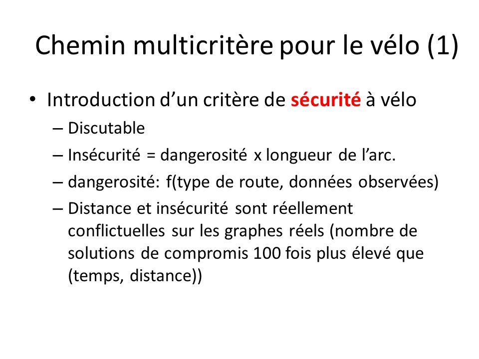 Chemin multicritère pour le vélo (1)