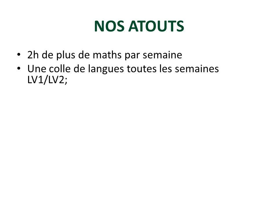 NOS ATOUTS 2h de plus de maths par semaine
